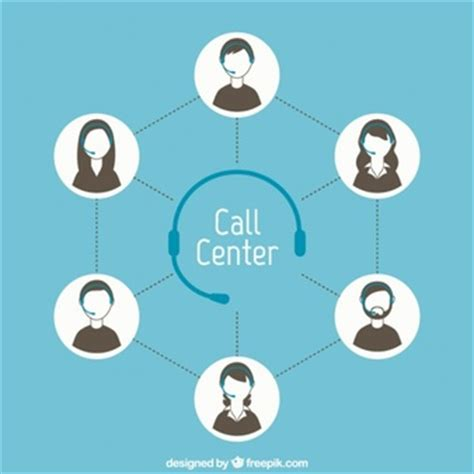 Call Center Resume Sample - LimeResumes